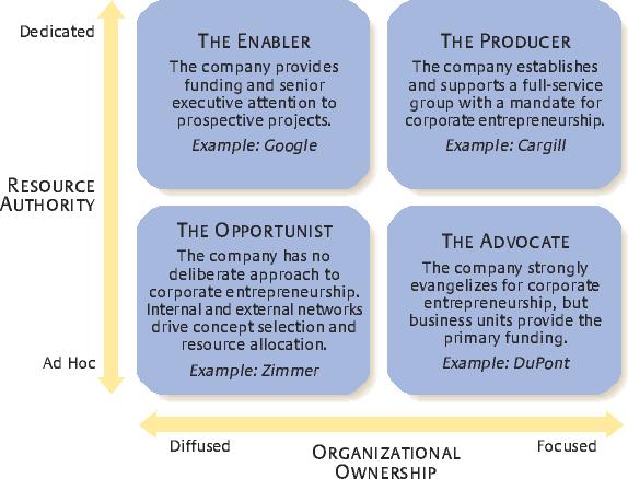opportunity of outcome critique pdf
